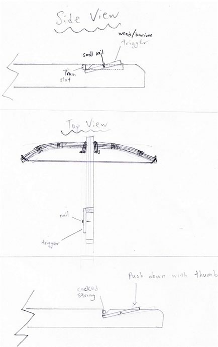 A very utilitarian design. When I get around to making a crossbow,